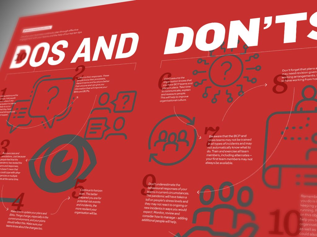 DOs and Dont's infographic for IIRSM